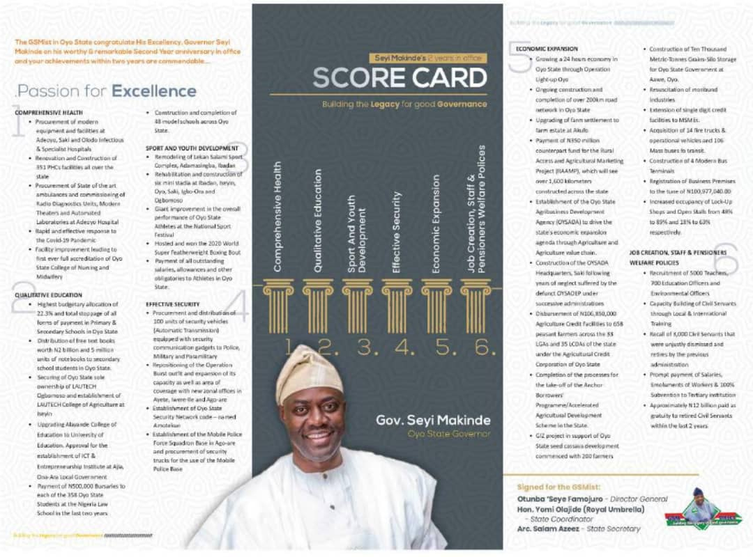 Seyi Makinde's – Score Card